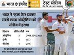 पहली हार के बाद लगातार दूसरी सीरीज जीतने का मौका, अब तक कोई टीम ऐसा नहीं कर सकी|क्रिकेट,Cricket - Dainik Bhaskar
