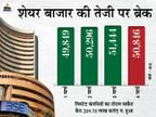 सेंसेक्स 598 अंक गिरकर 50,846 पर बंद, अदाणी ग्रुप के सभी शेयरों में रही भारी तेजी बिजनेस,Business - Money Bhaskar