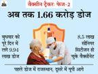 डोज की रफ्तार हर दिन बढ़ रही, पहली बार एक दिन में वैक्सीन के करीब 10 लाख डोज दिए गए|देश,National - Dainik Bhaskar