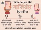Truecaller के गार्जियंस ऐप से कई लोगों के पास पहुंचेगी आपकी लोकेशन, बैटरी की डिटेल भी मिलेगी|टेक & ऑटो,Tech & Auto - Dainik Bhaskar