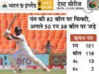गांगुली बोले- ऋषभ तीनों फॉर्मेट में ऑल टाइम ग्रेट बनेंगे; शतक लगते ही बालकनी की तरफ भागे कोहली क्रिकेट,Cricket - Dainik Bhaskar