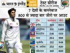 अब तक 998 बार भारत का कोई बल्लेबाज जीरो पर आउट हो चुका है, तीन देश ही भारत से आगे|क्रिकेट,Cricket - Dainik Bhaskar