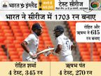 अश्विन और अक्षर ने लिए 73% विकेट, रोहित और पंत साबित हुए डिफरेंशिएटर|क्रिकेट,Cricket - Dainik Bhaskar