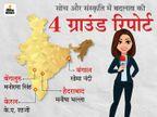 महिला उद्यमियों के लिए अलग इंक्यूबेशन सेंटर सिर्फ हैदराबाद में, बंगाल में फैसले लेती हैं बेटियां; बेंगलुरु वुमन फ्रेंडली दिल्ली + एनसीआर,Delhi + NCR - Dainik Bhaskar