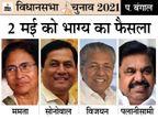 बंगाल में TMC, असम में भाजपा की वापसी; केरल में बच जाएगा वाम का किला, तमिलनाडु में कांग्रेस गठबंधन तो पुडुचेरी में होगी NDA की सरकार|देश,National - Dainik Bhaskar