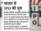 2021 में अब तक आए 10 इश्यू, सेबी के पास दो माह में 11 कंपनियों का IPO के लिए आवेदन|बिजनेस,Business - Money Bhaskar