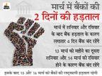 13 से 16 मार्च तक लगातार 4 दिन बंद रहेंगे बैंक, परेशानी से बचने के लिए जल्द से जल्द निपटा लें बैंक से जुड़े काम|बिजनेस,Business - Money Bhaskar