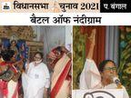 70% हिंदू आबादी को साधने के लिए ममता का चंडी पाठ, नंदीग्राम में ही रहने के लिए एक घर भी ले लिया|ओरिजिनल,DB Original - Dainik Bhaskar
