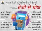 2024 तक भारत में 8 लाख करोड़ रुपए का होगा मार्केट, 4 साल में सालाना 21% बढ़ने का अनुमान टेक & ऑटो,Tech & Auto - Money Bhaskar