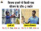 चौथा शतक जमाकर मुंबई को विजय हजारे ट्रॉफी के फाइनल में पहुंचाया, एक सीजन में सबसे ज्यादा रन का रिकॉर्ड भी बनाया|क्रिकेट,Cricket - Dainik Bhaskar