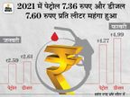 14 दिनों से नहीं बढ़े पेट्रोल-डीजल के दाम, फरवरी में 16 और जनवरी में 10 बार महंगे हुए थे|बिजनेस,Business - Dainik Bhaskar