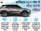 स्कॉर्पियो, XUV500 और माराजो के इलेक्ट्रिक मॉडल पर काम कर रही है महिंद्रा, जल्द ही eXUV300 भी लॉन्च करेगी कंपनी|टेक & ऑटो,Tech & Auto - Money Bhaskar