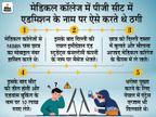 दिल्ली में खोल रखा था ऑफिस, MBBS के छात्रों से 80 लाख से 1.50 करोड़ में सौदा करते; काठमांडू में एंट्रेंस टेस्ट कराते थे|मध्य प्रदेश,Madhya Pradesh - Dainik Bhaskar