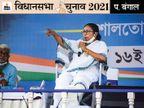ममता का बड़ा आरोप- चुनाव आयोग ने मेरे सिक्योरिटी डायरेक्टर को हटाया; क्या भाजपा मुझे मारने की साजिश रच रही?|देश,National - Dainik Bhaskar
