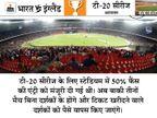 अहमदाबाद में बाकी 3 टी-20 बिना दर्शकों के कराए जाएंगे, बढ़ते कोरोना मामलों के चलते फैसला लिया|क्रिकेट,Cricket - Dainik Bhaskar
