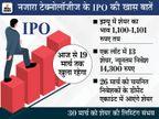 पहली बार गेमिंग कंपनी की होगी शेयर बाजार में एंट्री; ₹14,300 न्यूनतम निवेश, दोगुना रिटर्न की उम्मीद|बिजनेस,Business - Money Bhaskar