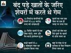 8 लोगों पर कारोबार करने पर प्रतिबंध, 2.22 करोड़ रुपए लौटाने का आदेश, 26 पर डिपॉजिटरी को कार्रवाई करने का निर्देश|बिजनेस,Business - Money Bhaskar