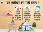 साल भर में घरों की कीमतों में भारी कमी, होम लोन की ब्याज दर भी 10 साल के निचले स्तर पर|बिजनेस,Business - Money Bhaskar