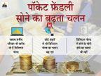 पिछले तीन सालों में करीब 8-9 हजार किलो डिजिटल गोल्ड की बिक्री हुई|बिजनेस,Business - Money Bhaskar