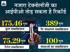 रिटेल निवेशकों ने जमकर लगाया पैसा, सूर्योदय स्माल फाइनेंस का आईपीओ महज 2.33 गुना भरा|बिजनेस,Business - Money Bhaskar