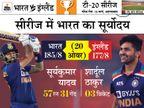 सूर्यकुमार और शार्दूल ने कराई भारत की वापसी, इंग्लैंड को 8 रन से हराया; सीरीज 2-2 से बराबर|क्रिकेट,Cricket - Dainik Bhaskar