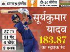 रोहित शर्मा की 'कप्तानी' ने किया कमाल, भारत ने इंग्लैंड के साथ-साथ टॉस और ओस को भी हराया|क्रिकेट,Cricket - Dainik Bhaskar