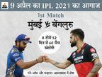 खिलाड़ियों को नेशनल से फ्रेंचाइजी बबल में डायरेक्ट ट्रांसफर की इजाजत, टूर्नामेंट के लिए 12 बायो बबल तैयार|क्रिकेट,Cricket - Dainik Bhaskar