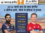 हमारे गेंदबाजों ने 47 डॉट बॉल डाले, इंग्लैंड से 68% ज्यादा; सभी बल्लेबाजों ने की 150+ के स्ट्राइक रेट से बल्लेबाजी|क्रिकेट,Cricket - Dainik Bhaskar