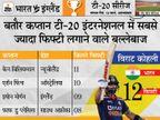 कोहली अकेले कप्तान, जिन्होंने सबसे ज्यादा बार 50+ स्कोर बनाया; रोहित 130+ छक्के जमाने वाले दूसरे बल्लेबाज|क्रिकेट,Cricket - Dainik Bhaskar