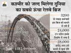 एफिल टावर से 35 मीटर ऊंचे ब्रिज के दोनों आर्च जोड़े गए; 2021 के अंत तक बनकर होगा तैयार, भूकंप के तेज झटकों का भी नहीं होगा असर DB ओरिजिनल,DB Original - Dainik Bhaskar