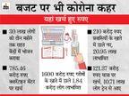 42 विभागों के लिए तैयार होने वाला 2.11 लाख करोड़ का बजट पेश होने के साथ ही बेपटरी|बिहार,Bihar - Dainik Bhaskar