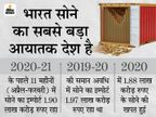 सोने के आयात में 3.3% की कमी, लेकिन इससे दाम गिरने की संभावनाएं कम|बिजनेस,Business - Dainik Bhaskar