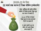 आपके पास सिर्फ 6 दिन बचे हैं टैक्स बचाने के लिए; नहीं किया निवेश तो जानें क्या हैं विकल्प, टैक्स भी बचेगा और कमाई भी होगी|बिजनेस,Business - Dainik Bhaskar
