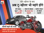 हीरो की गाड़ियां 1 अप्रैल से 2500 रुपए तक महंगी हो जाएंगी, कंपनी ने इसकी वजह भी बताई; जानिए संभावित नई कीमतें|टेक & ऑटो,Tech & Auto - Money Bhaskar