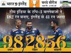 शार्दूल और कृष्णा ने 7 विकेट लेकर मैच पलटा, धवन और बेयरस्टो नर्वस-90 का शिकार|क्रिकेट,Cricket - Dainik Bhaskar