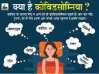 कोरोना के कारण 40% लोगों में बढ़ी नींद न आने की समस्या, जानिए वो 4 तरीके जो आपको नींद पूरी करने में मदद करेंगे|लाइफ & साइंस,Happy Life - Dainik Bhaskar