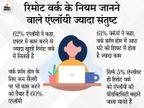 तीन चौथाई प्रोफेशनल्स को पसंद है वर्क फ्रॉम होम, कम सैलरी पर भी काम करने को तैयार|बिजनेस,Business - Dainik Bhaskar