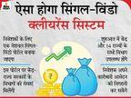 निवेशकों के लिए बनेगा सिंगल-विंडो क्लीयरेंस सिस्टम, दफ्तरों के चक्कर काटने से मिलेगी मुक्ति|बिजनेस,Business - Money Bhaskar