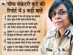 मुख्य सचिव ने किया सरकार का बचाव, बोले- इंटेलीजेंस कमिश्नर रहीं रश्मि शुक्ला ने फोन टैपिंग के अधिकार का गलत इस्तेमाल किया|देश,National - Dainik Bhaskar