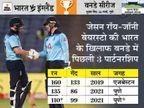 इंग्लैंड ने पहले 35 ओवर में भारत से 62% रन ज्यादा बनाए; छठे गेंदबाज का विकल्प न होना भी भारी पड़ा क्रिकेट,Cricket - Dainik Bhaskar