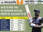 सबसे अधिक स्ट्राइक रेट से 75+ की पारी खेलने वाले भारतीय बने; कुलदीप बने सबसे ज्यादा छक्के खाने वाले भारतीय गेंदबाज क्रिकेट,Cricket - Dainik Bhaskar