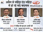 28 सालों से साथ दे रहे गोयनका 2 अप्रैल को होंगे रिटायर, एक दिन पहले मोबिलिटी सर्विस सेक्टर के प्रेसिडेंट भी करेंगे गुडबाय|टेक & ऑटो,Tech & Auto - Money Bhaskar