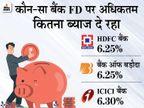फिक्स्ड डिपॉजिट पर ज्यादा ब्याज के लिए 31 मार्च तक HDFC, ICICI या बैंक ऑफ बड़ौदा की स्पेशल स्कीम में करें निवेश|बिजनेस,Business - Money Bhaskar
