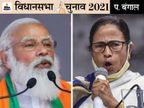 BJP बोली- ममता ने हमारे नेता को फोन कर समर्थन मांगा; TMC ने मुकुल रॉय का टेप जारी कर EC से साठगांठ का आरोप लगाया|देश,National - Dainik Bhaskar
