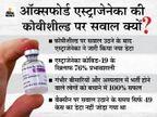 अपनी वैक्सीन से करोड़ों कमा रही हैं मॉडेर्ना और फाइजर; वैक्सीन से कोई कमाई नहीं कर रही एस्ट्राजेनेका, फिर भी विवादों में क्यों?|DB ओरिजिनल,DB Original - Dainik Bhaskar