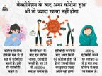टीके के दो डोज लेने वाले डॉक्टर्स में बनी 3500% तक एस प्रोटीन एंटीबॉडी, 6 महीने तक सुरक्षित|देश,National - Dainik Bhaskar