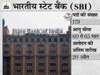 भारतीय स्टेट बैंक ने 179 विभिन्न पदों पर भर्ती के लिए मांगे आवेदन, 20 अप्रैल तक ऑफलाइन अप्लाई कर सकते हैं कैंडिडेट्स|करिअर,Career - Dainik Bhaskar