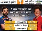 दोनों टीमों ने 70 छक्के लगाकर 2 साल पुराना रिकॉर्ड तोड़ा; रोहित-धवन की जोड़ी ने वनडे में 5000 रन पूरे किए|क्रिकेट,Cricket - Dainik Bhaskar