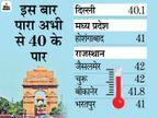 दिल्ली में 1945 के बाद सबसे गर्म मार्च, राजस्थान और मध्यप्रदेश में हीट वेव की चेतावनी|देश,National - Dainik Bhaskar