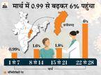 स्वास्थ्य मंत्री ने कहा- कल जैसे ही आंकड़े आने लगे तो लॉकडाउन पर सोचना चाहिए, यह बहुत गंभीर स्थिति|रायपुर,Raipur - Dainik Bhaskar